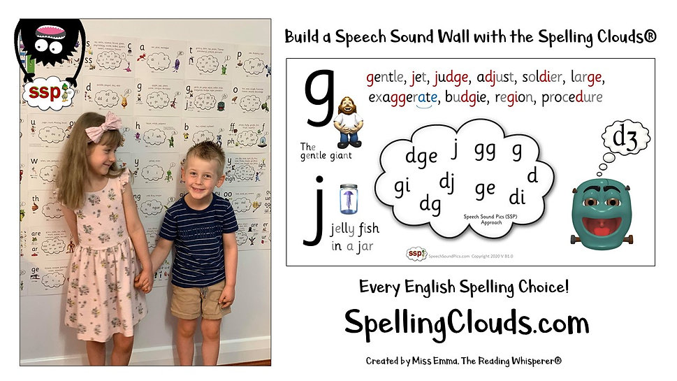 Build a Speech Sound Wall! Spelling Clouds from Miss Emma, The Reading Whispereri