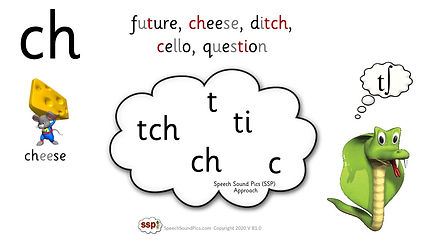 Spelling Clouds - Speech Sound Pics (SSP) Approach