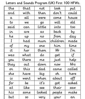 Letters_and_Sounds_First100.jpg