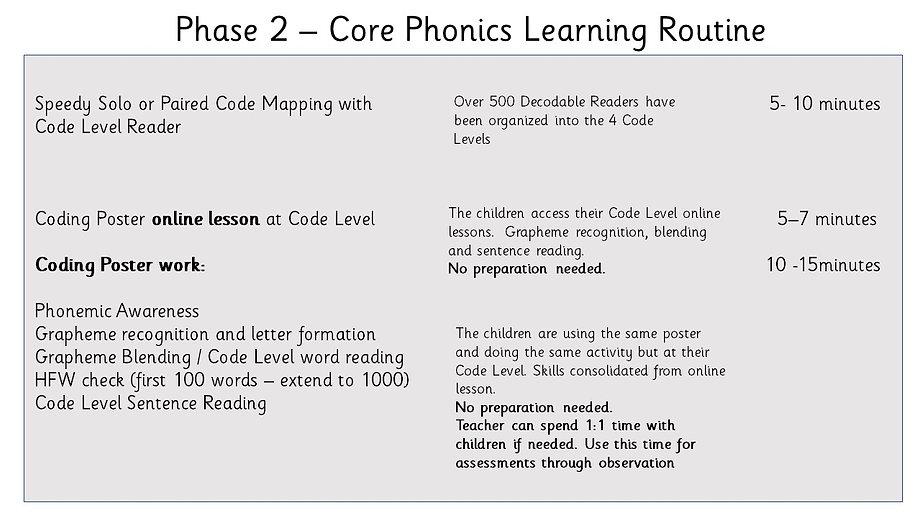 codemapping-reoutine.jpg