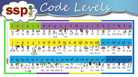 SSP Code Levels - Phonics Lessons - Parent's Corner