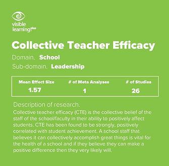 collective-teacher-efficacy-1-57-effect-