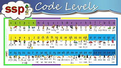 SSP Code Levels - Phonics - Phase 2