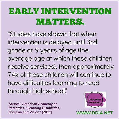 An earlyinterventin for dyslexia MATTERS