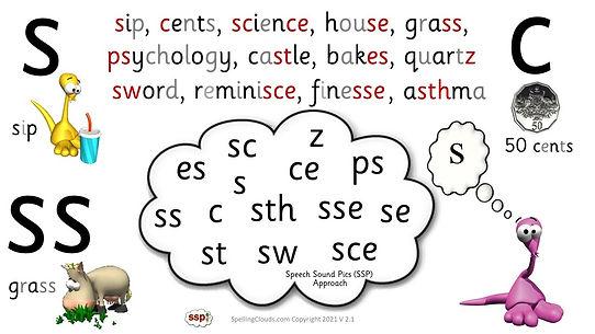 Spelling_Clouds_for_Walls_ReadingHut_2.1.jpg
