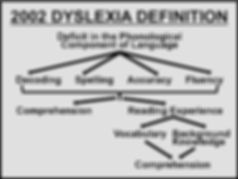 2002-Dyslexia-Definition@2x.jpg
