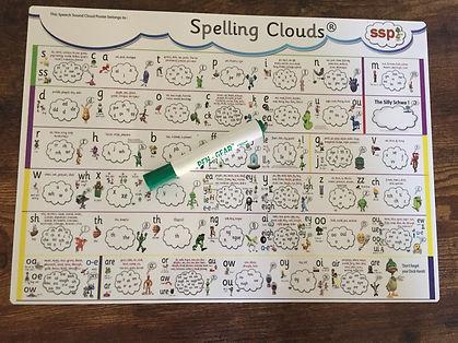 spelling_cloud_mat.jpg