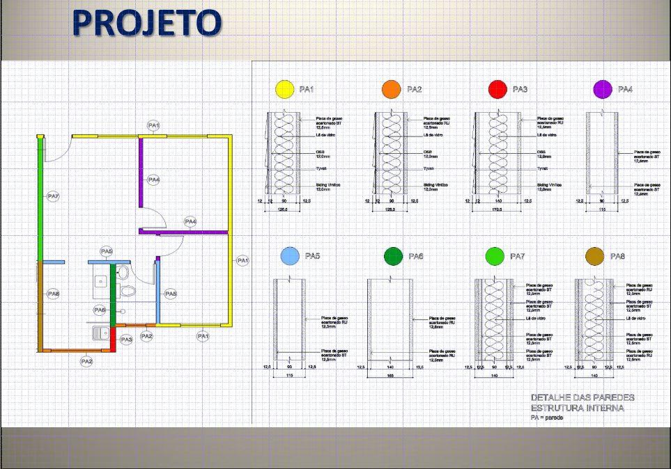 ProjetoSite