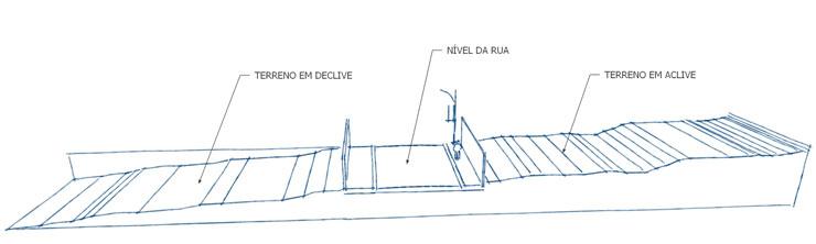 como-construir-em-terreno-com-declive-nivel