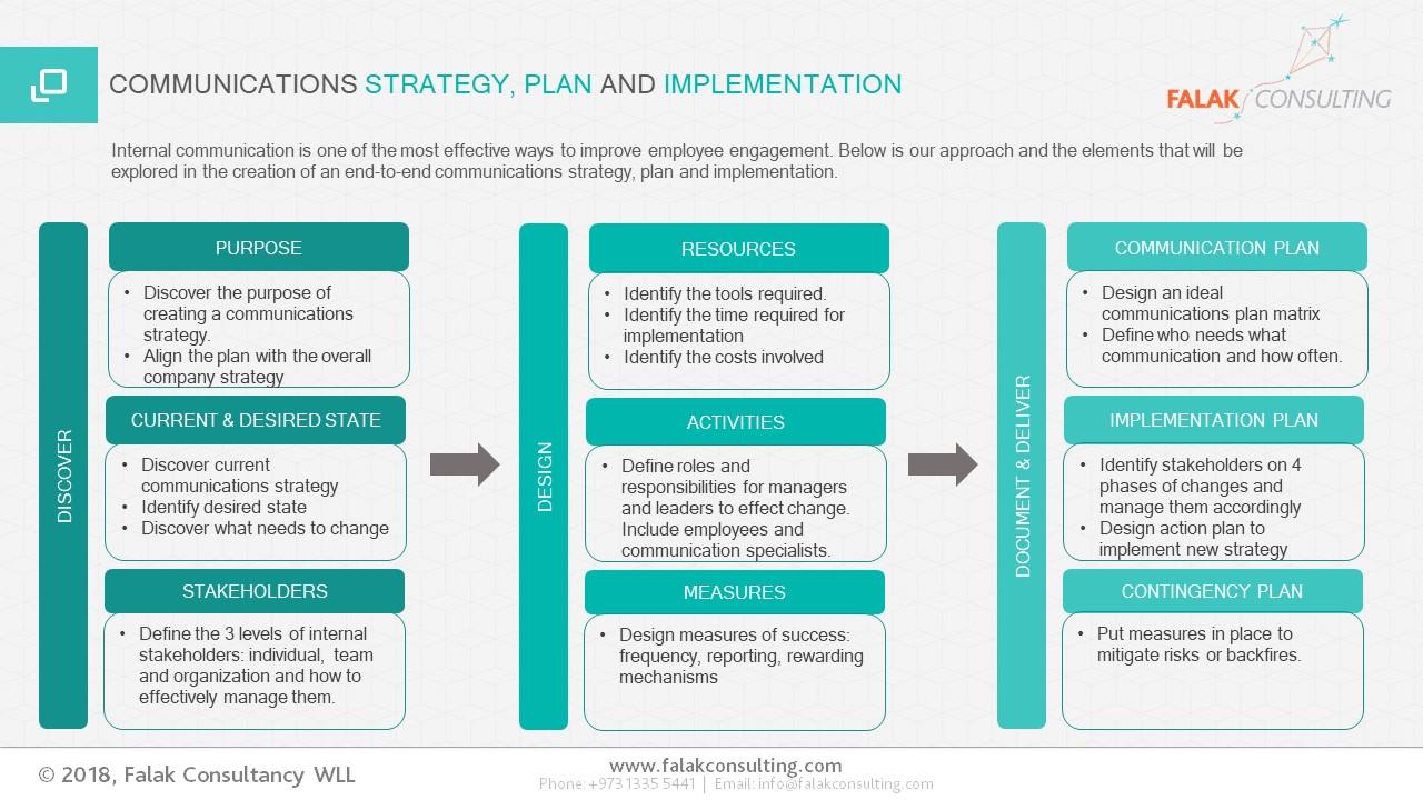 Strategy & plan