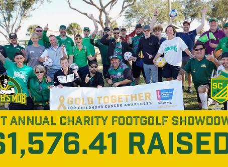 Inaugural Intra-Supporter Footgolf Tournament raises $1,576.41 for gold together
