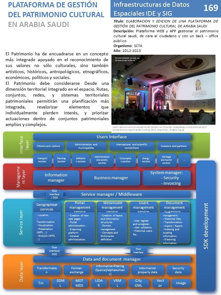 Diapositiva169