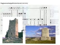 Sistemas Territoriais Patrimoniais