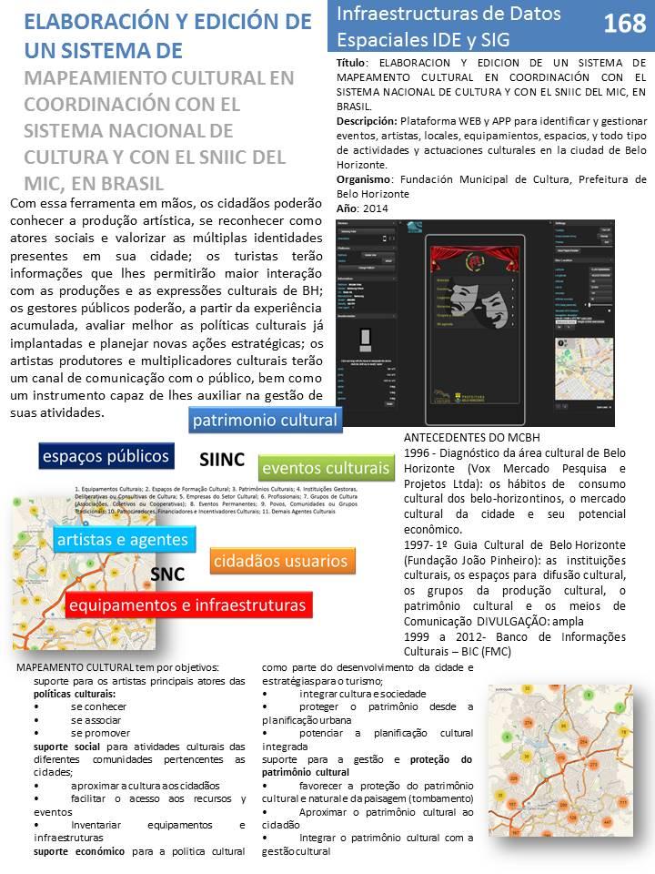 Diapositiva168