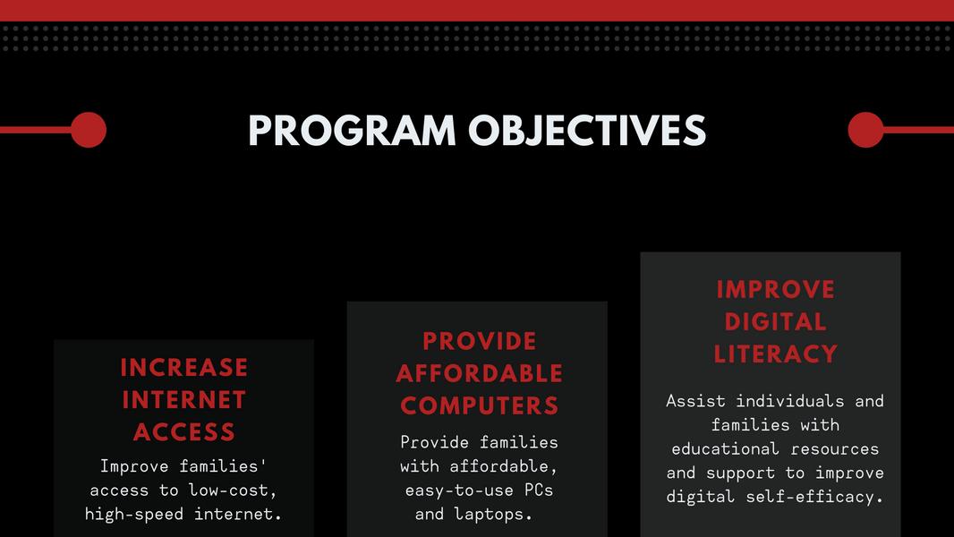 """""""Program Objectives"""" Slide"""