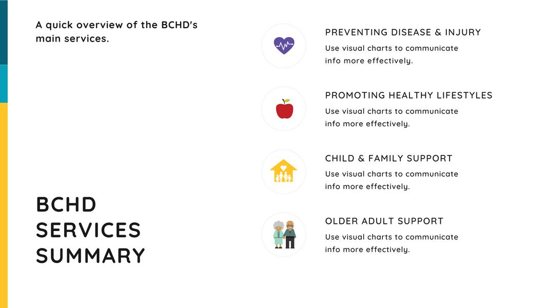 """""""BCHD Services Summary"""" Slide"""