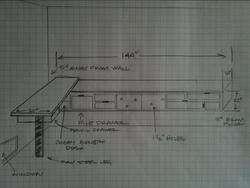 Design Process, Capitol Hill Loft
