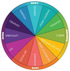 behance_wellness_circle_of_life.jpg