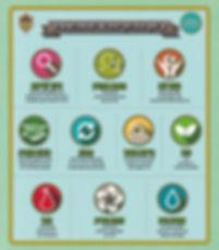 10 עקרונות הקיימות.jpg