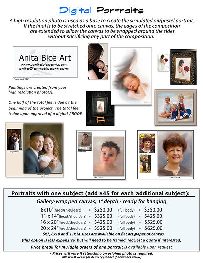 DIGITAL - People Portraits price list fo