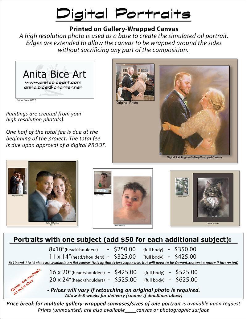 Digital Portraits price list for canvas