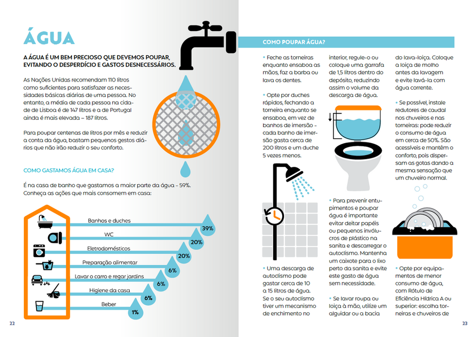 Eco-dicas Água.png