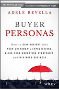 Buyer Personas.jpg