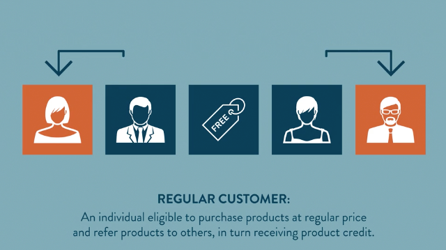 Customer Plan Definitions