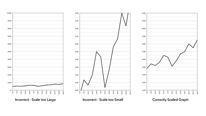 Statistics Graphs