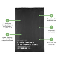 Peko Packaging - Eco-friendly Mailers Product Infographic