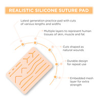 TruBiology - Suture Kit Product Infographic