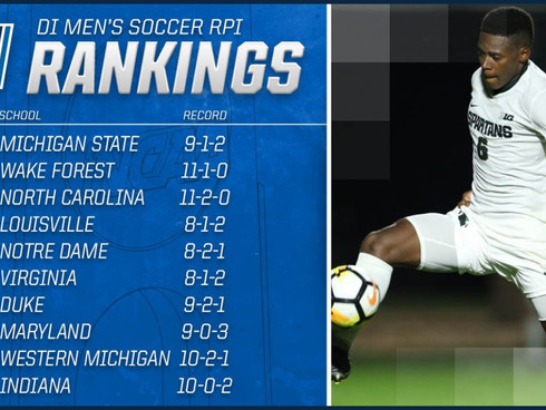 MSU Men's Soccer Ranked #1 in the Country