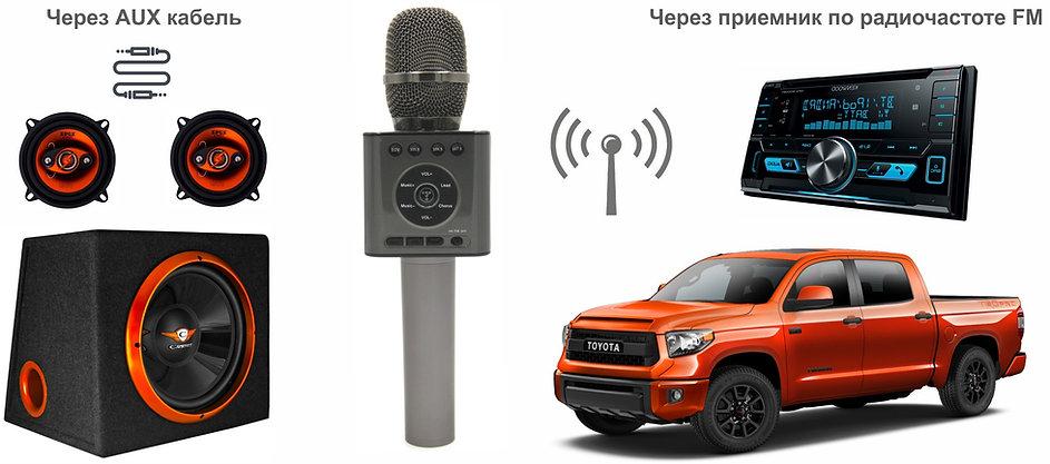 Беспроводное соединение TUXUN Q12 с авто