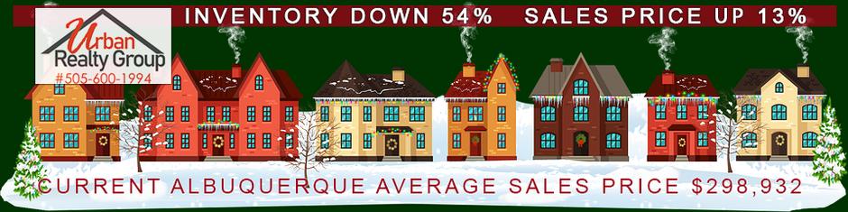 Current Average Sales Price:: $298,932