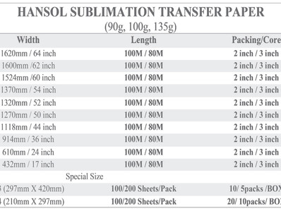 Transfer Papers Sublimation Printable