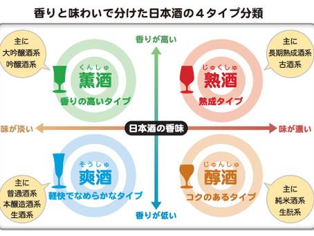 日本酒の基礎知識【わかりやすく解説】旨い酒はどれ?編