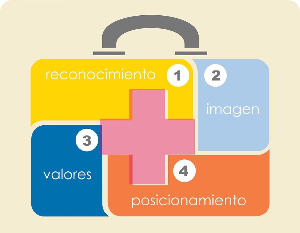 claves para una imagen sana