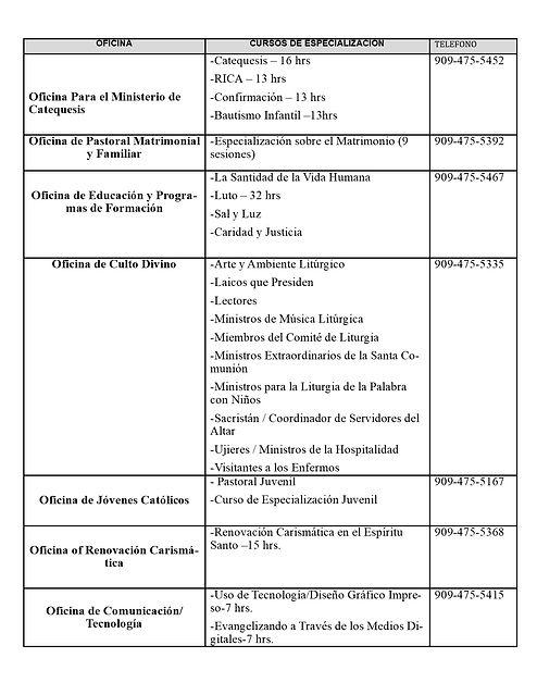 Especializaciones en Espanol 2020.jpg