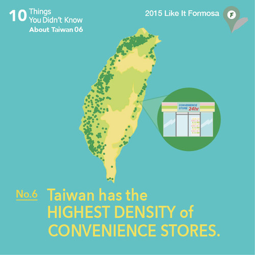 06 Taiwan has the highest density of convenience stores.