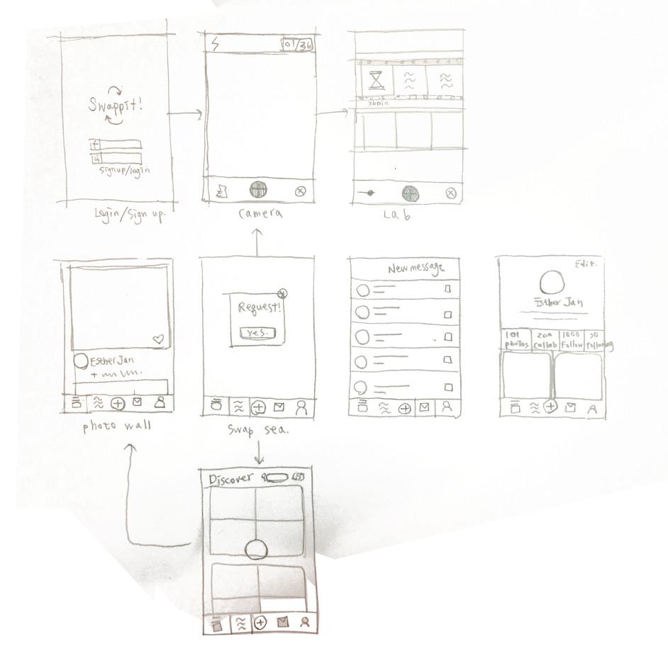 Wire Frame Sketch