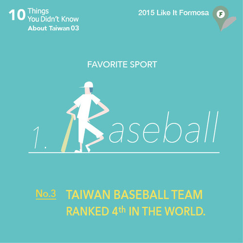 03 Taiwan baseball team ranked 4th in the world.