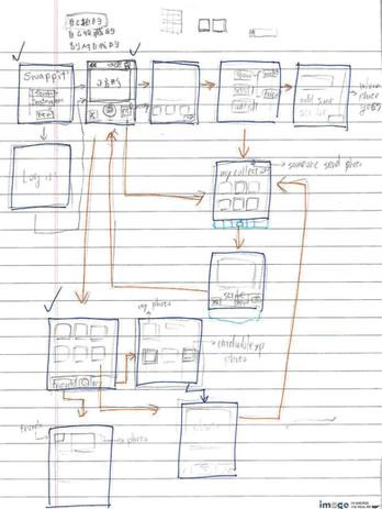 User Flow Sketch