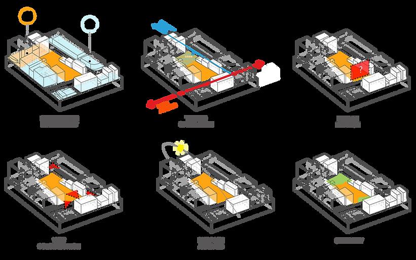 site-analysis-diagram.png