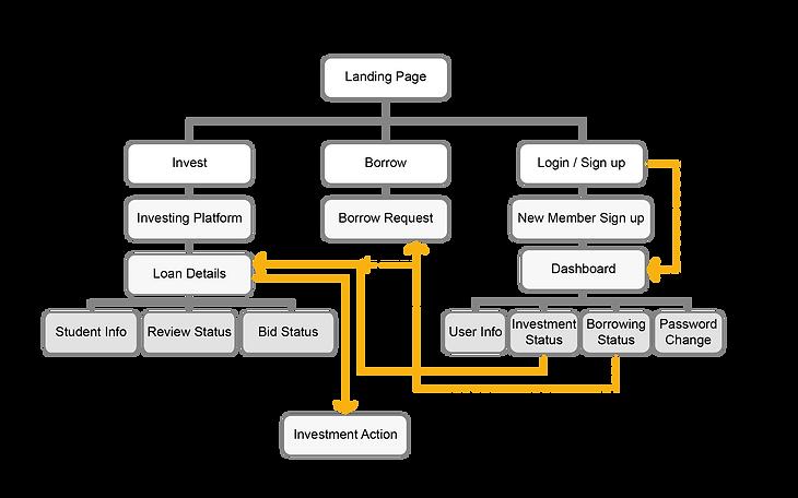 Doughpack diagrams-01.png