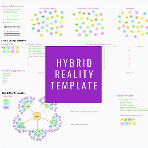 MURAL Hybrid Reality Pivot Lab Template