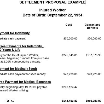 Work Comp Settlement