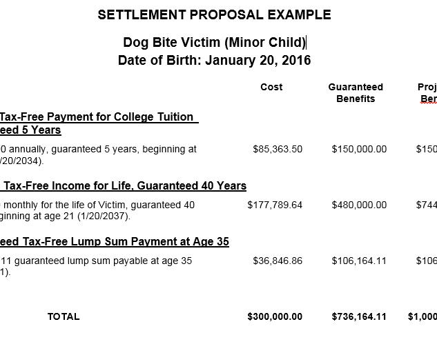 Turn $300k TO $1 MIL - minor
