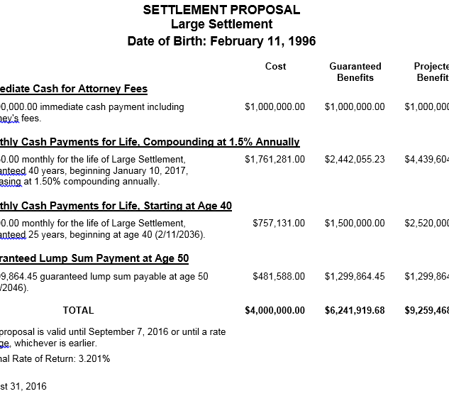 $4MIL Case
