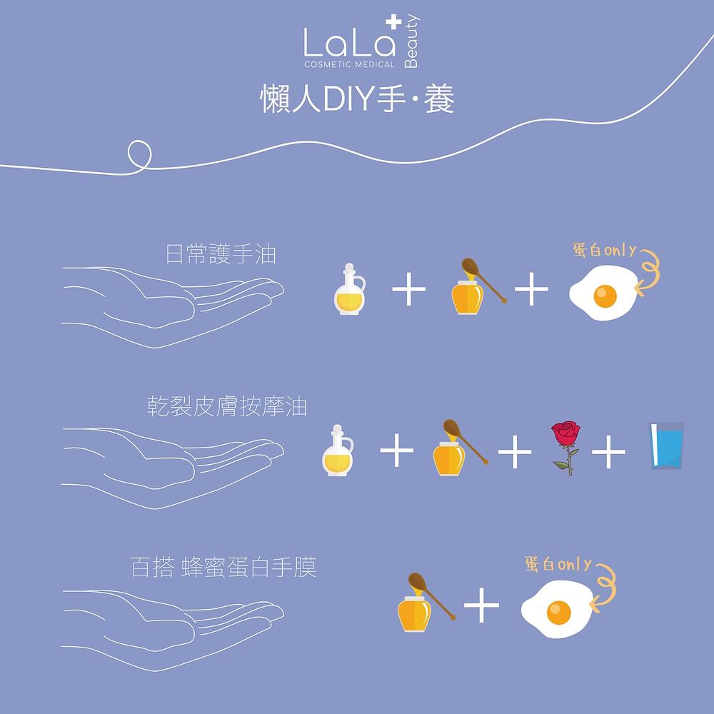 懶人DIY 手・養