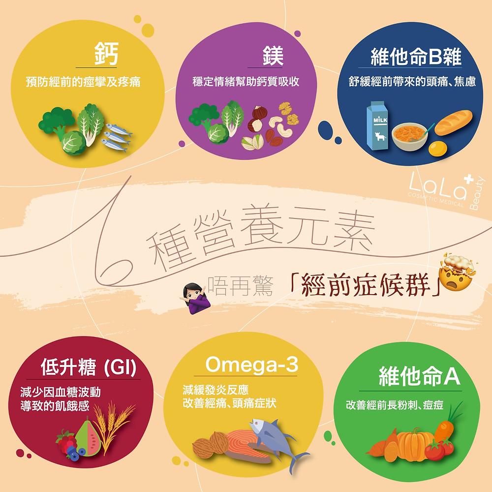 補充6種營養元素